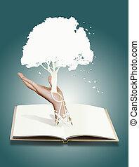fogalom, elvág, fa, dolgozat, .save, könyv