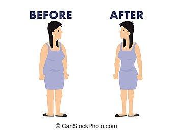 fogalom, különböző, vagy, body., kár, fogyaszt, után, lifestyle., súly, siker, woman's, előbb, egészséges
