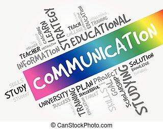 fogalom, szó, felhő, kommunikáció