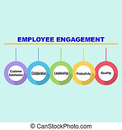 fogalom, szöveg, háttér, elszigetelt, vezetőség, keywords., zöld, eps, 10, munkavállaló, ábra