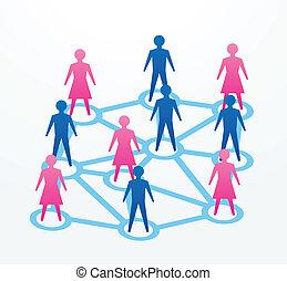 fogalom, társadalmi, networking