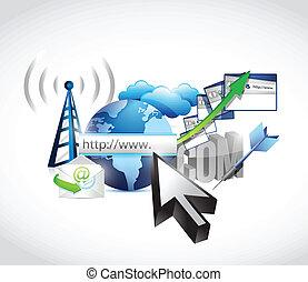 fogalom, technológia, ecommerce, internet