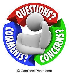 fogyasztó segítség, comments, ábra, érint, kihallgat