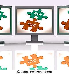 fogyaszt, b2c, rejtvény, társas viszony, vagy, ellenző, egyesített, b2b, látszik