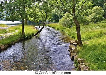 folyó, színhely, csendes