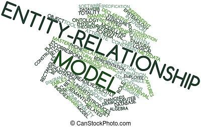 formál, entity-relationship