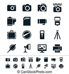 fotográfia, ikonok