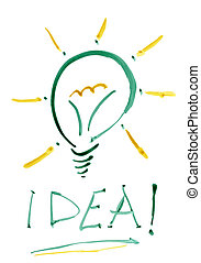gondolat, bulb., fény