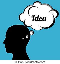 gondolat, tervezés
