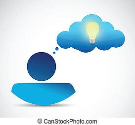 gondolkodó, felhő, tervezés, avatar, ábra