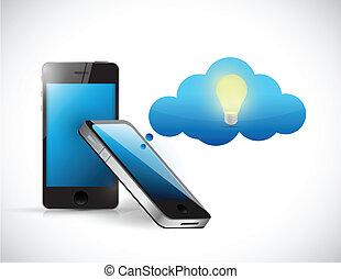 gondolkodó, gondolat, ábra, telefon, tervezés, felhő