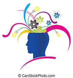 gondolkodó, kreatív