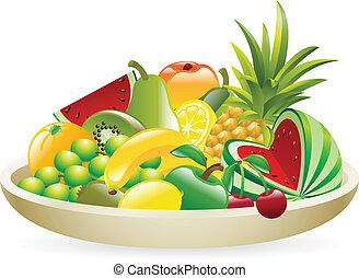 gyümölcsös tál, ábra