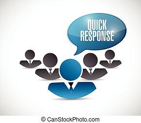 gyors, üzenet, csapatmunka, válasz