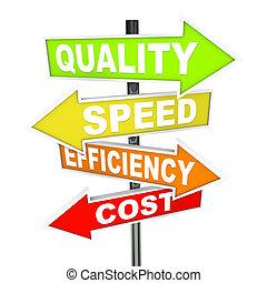 gyorsaság, különböző, színes, hegyezés, igazgató, -, lenyomtat, priorities, előállítási költség, minőség, termelékenység, cégtábla, irányítások, nyíl, különféle, előad