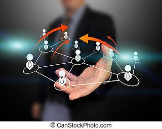 hálózat, birtok, társadalmi, üzletember
