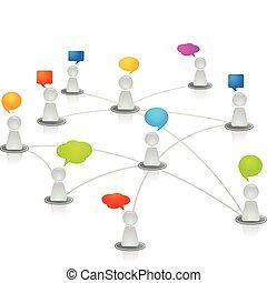 hálózat, emberi