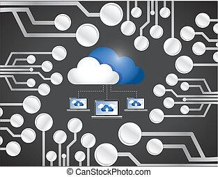 hálózat, kiszámít, laptop, áramkör, board., felhő