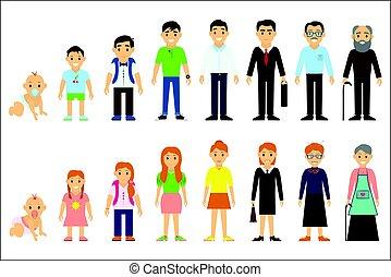 háttér., vektor, person., életkor, elszigetelt, image., karikatúra, különböző, ábra, generations.