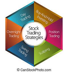 hadászatok, kereskedés, részvény