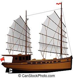 hajó, keleti
