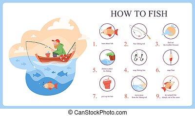 halászat, oktatás, emberek, idegenvezető, beginner.