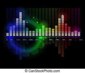 hangzik, vektor, színkép, elemző, lenget