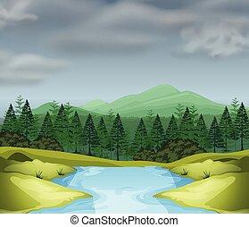 hegy, folyó, színhely