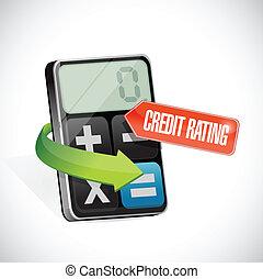 hitel, üzenet, tervezés, ábra, értékelés