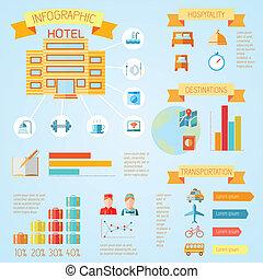 hotel, infographics