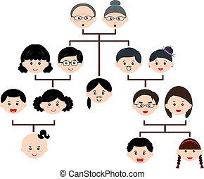 icons:, család, vektor, fa