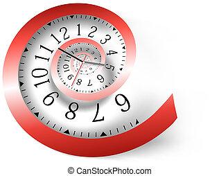 idő, háttér., végtelenség