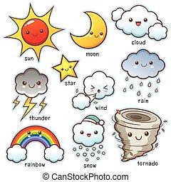 időjárás, állhatatos
