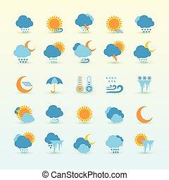 időjárás, meteorológia, állhatatos, előre lát