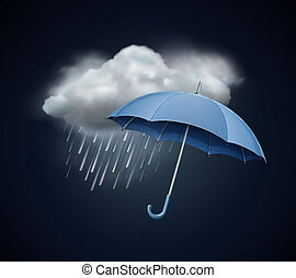 ikon, időjárás