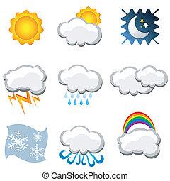 ikonok, időjárás