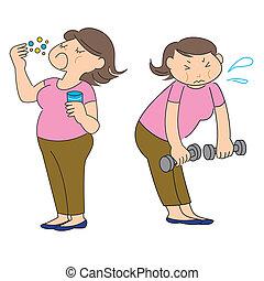 illust, állhatatos, diéta