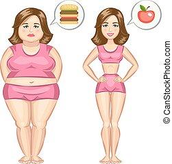 illustration., karcsú, vektor, kövér, girl.