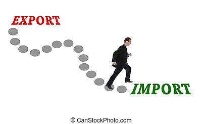import, út