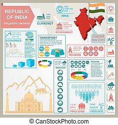 india, köztársaság, infographics
