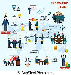 infographic, állhatatos, csapatmunka