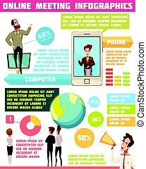 infographic, állhatatos, találkozó online