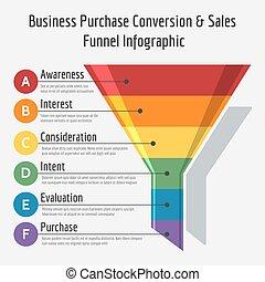 infographic, értékesítések, tölcsér