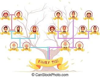 infographic, fa, avatars, család