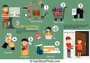 infographic, fogalom, bevásárlás, illustration., elements., fizetés, táblázatok, részlet, delivery., módszer, lábnyom, állhatatos, cím, piac, online, vektor, más, választ
