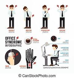 infographic, fogalom, szindróma, hivatal, ábra, vektor, tervezés, sablon