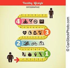 infographic, mérőszalag, diéta, állóképesség