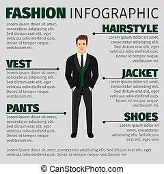 infographic, mód, ember, illeszt