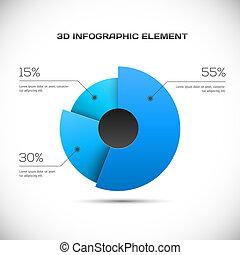 infographic, tervezés, 3