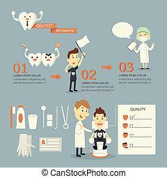 infographics, állhatatos, dentish